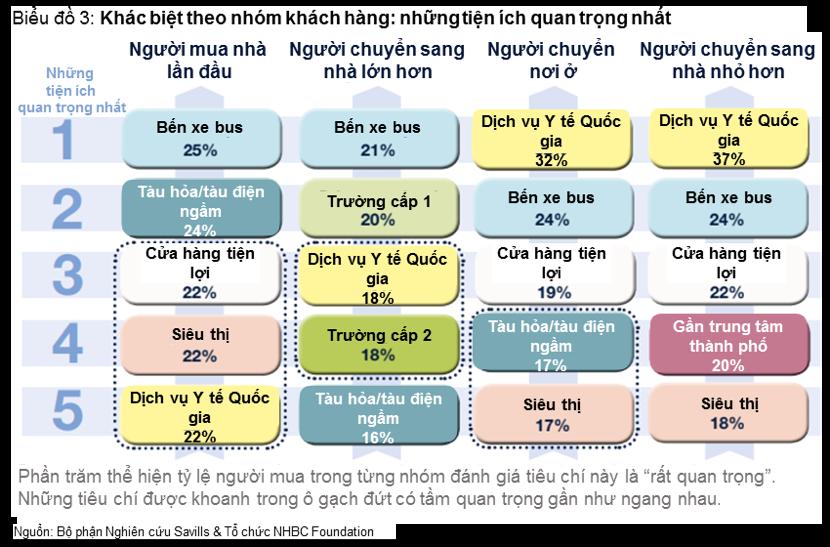 Bảy yếu tố được người Việt chú trọng nhất khi mua nhà 2