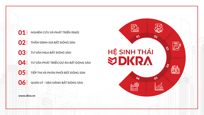 Khẳng định giá trị khác biệt, DKRA Vietnam thắng lớn tại Asia Pacific Property Awards