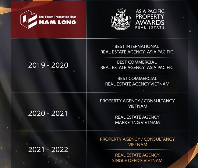 Sàn giao dịch bất động sản Nam Long: 10 năm vững vàng và những giải thưởng xứng đáng